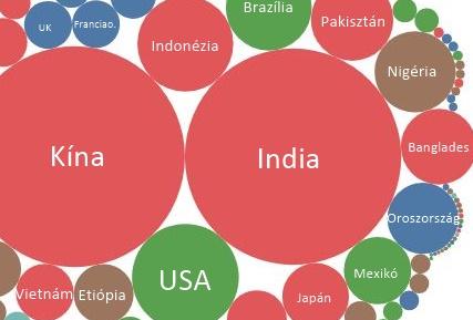 Különleges infografika a világ országairól