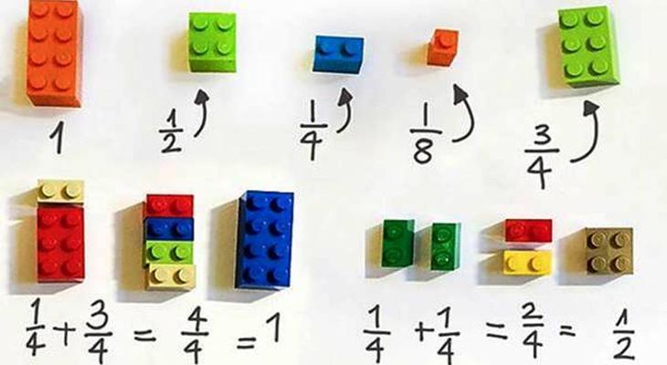 LEGO-matek, avagy így lesz játék és szórakozás a mumus tantárgyból